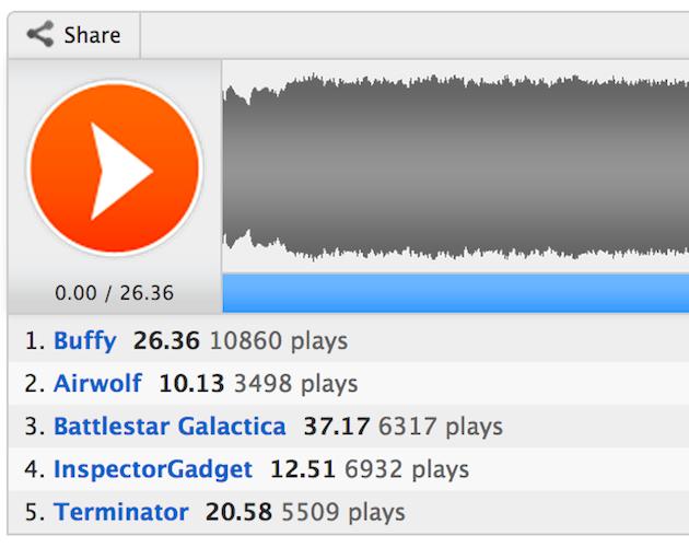 Soundcloud Screen Shot